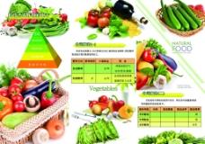 蔬菜种植绿色食品原生态图片