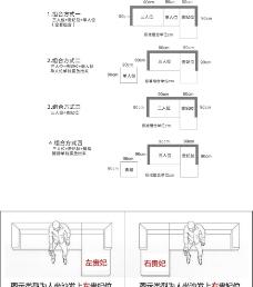 沙发组合方式图图片