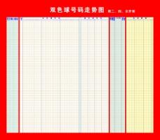 中国福利彩票双色球号码走势图