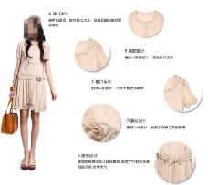 淘宝女装连衣裙卖点图片