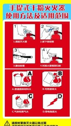 手提式干粉灭火器图片
