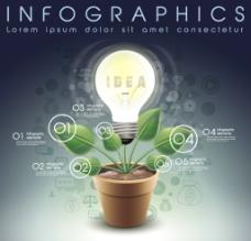 创意灯泡花盆商务信息图图片