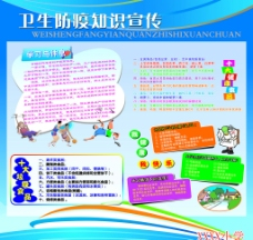 卫生防疫宣传展板图片